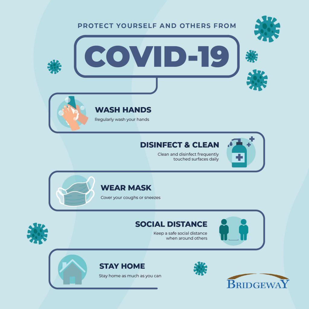 Bridgeway COVID-19 Protection-01